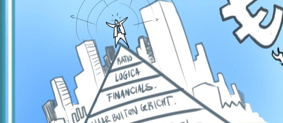 Wat is de reputatie van uw organisatie?